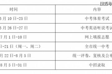深圳市2020年中考方针有关问答