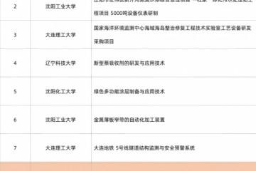 辽宁省教育厅最新公布一名单全省仅这10所大学入选